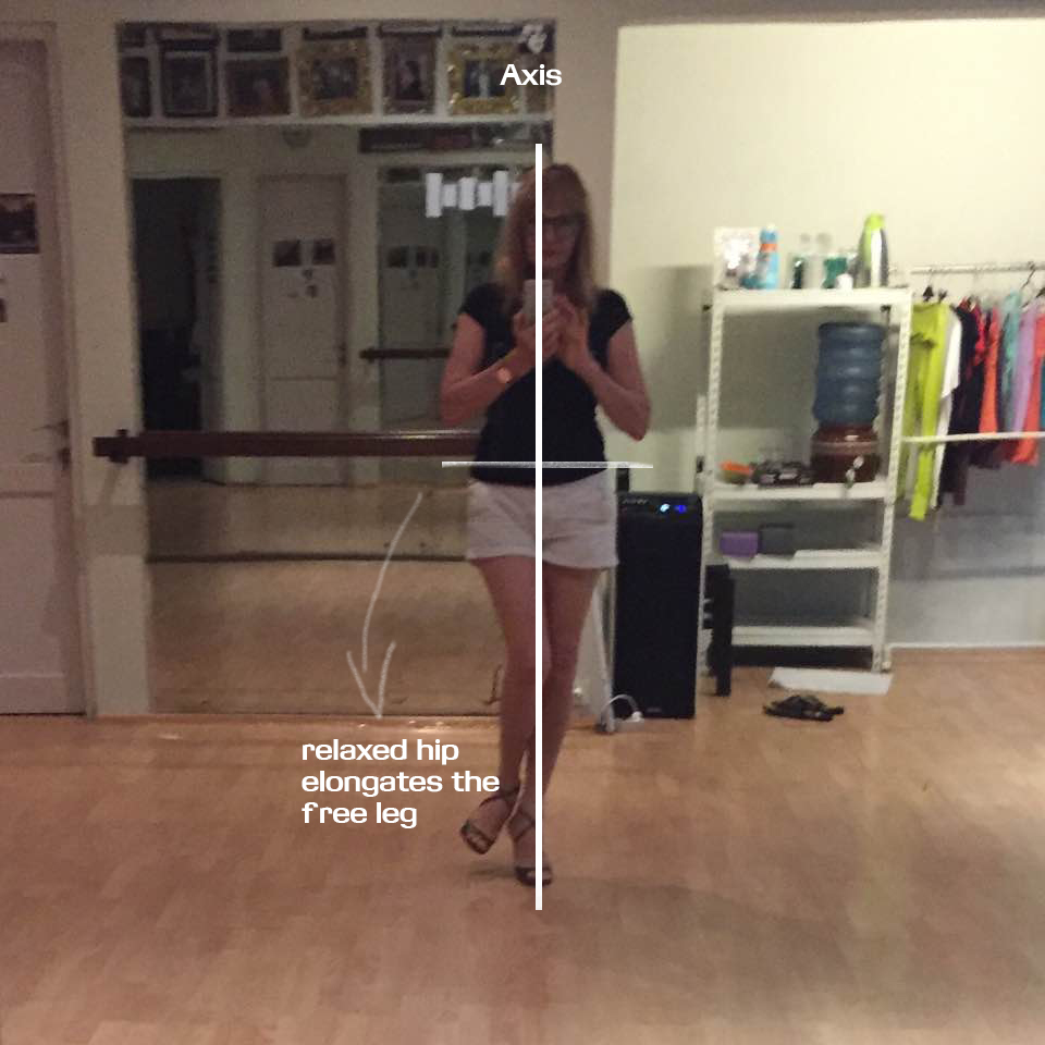 zero position , all weight in standing leg, relexed hip over free leg